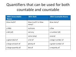 Countable And Uncountable Nouns Explanation Pdf Parts Of Speech Lessons Tes Teach