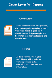 introduction for resume cover letter the difference between a cover letter and resume zipjob cover letter vs resume