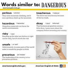 Synonyms Comfort Synonym To Dangerous English Language Pinterest English