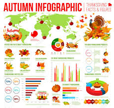 autumn infographic of thanksgiving day facts fall harvest
