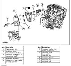 solved 2004 ford freestar air conditioner problem fixya