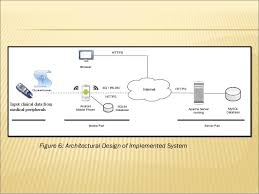 android os using data mobile based health care system architecture using android os