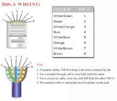 wiring diagram cat 5 wiring diagram pdf free download cat5e jack