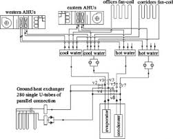 design and performance of a constant temperature and humidity air