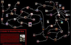 Rap Map My Journey Of Discovery Into Rap Letstalkmusic
