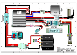 pit bike wiring loom electric start diagram wiring diagram