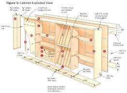 how to build kitchen cabinet doors how to build kitchen sink