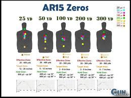 ar15 zero 100 200 300 yard zero pros cons sniper u0027s hide forums
