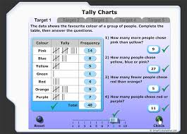 what is a frequency table 7 best tally charts frequency tables images on pinterest charts