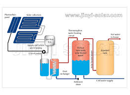 solar water system schematic china manufactuers jinyi solar