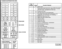 1995 ford explorer fuse diagram we a 1995 ford explorer eddie bauer can you tell me where