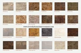 kitchen flooring types flooring design