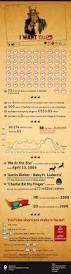 85 best infographics for youtube images on pinterest social