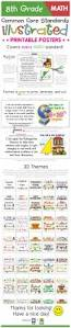 Common Core Math Worksheets 131 Best 8th Grade Math Images On Pinterest Teaching Ideas