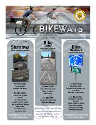 Bike Maps Official Website Of The City Of Tucson Bikeways