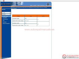 repair and service manual free auto repair manuals page 2