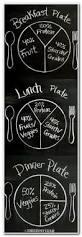 více než 25 nejlepších nápadů na pinterestu na téma atkins diet