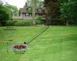Burning Pit Of Fire - campfires and outdoor burning housing and your property