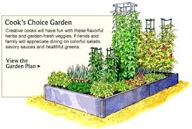 Small Vegetable Garden Ideas Small Vegetable Garden Layout Exles Vegetable And Herb Garden