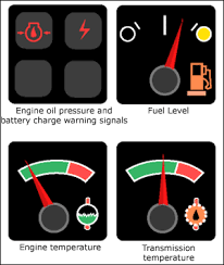 Lights On Dashboard Meaning Powered Industrial Trucks Etool Types U0026 Fundamentals Parts