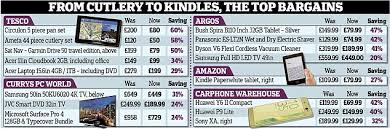 amazon black friday tablet sales black friday sales in full swing three days early daily mail