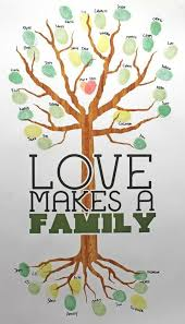 draw a family tree exol gbabogados co