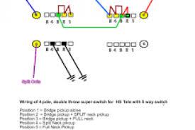 wiring fender 5 way switch wiring diagram