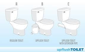 18 best upflush macerating toilets saniflo installation in 4 steps