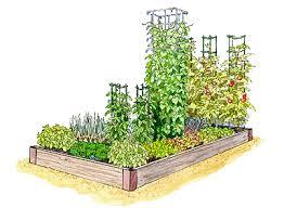 kitchen garden planner preplanned gardens