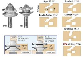 router bits for shaker style cabinet doors rail and stile bits infinity tools