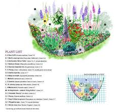 best 25 flower garden planner ideas on pinterest flower bed