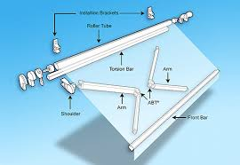 Awning Roller Tube Closer Look Awning Systems Eclipse Shading Systems