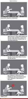 Speed Dating Meme - speed dating meme dragon ball p蝎ekladov羶 slovn罸k v罸ce v羶sledk蟇