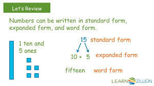 numbers in expanded form how do you write the expanded form of a number t e n s