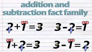 number fact families what is a fact family definition exles lesson