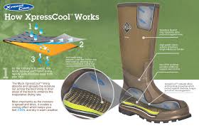 s muck boots sale muck shoes xpress cool muckbootsusa com a rbisg company