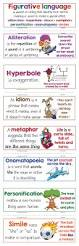 English Grammar Worksheets For Grade 2 Best 25 Grammar Posters Ideas On Pinterest Grammar