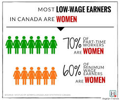salary for part time jobs in australia canada s gender pay gap why canadian women still earn less than men