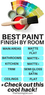 what is the best paint finish to use on kitchen cabinets how to choose the best paint finish the flooring