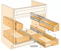 Kitchen Cabinet Drawer Construction Best 25 Under Cabinet Storage Ideas On Pinterest Bathroom Sink