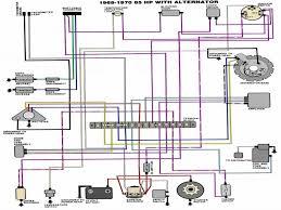 raymond wiring diagram wiring diagrams
