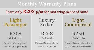 audi extended warranty worth it price plans warranty extender