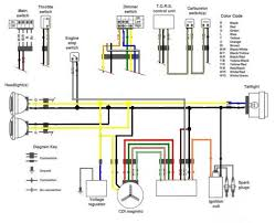 ignition wiring diagram 1999 yamaha warrior yamaha wiring