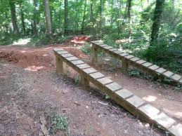 back yard trail byt charlotte metro mtb project