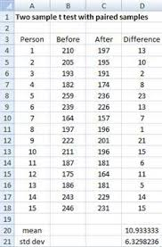 paired sample t test real statistics using excel