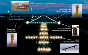 solar powered runway lights solar airfield components laser guidance