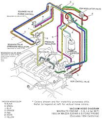 mazda 626 v6 wiring diagram linkinx com