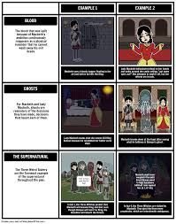 themes of macbeth act 2 scene 1 the tragedy of macbeth symbols motifs and themes create this