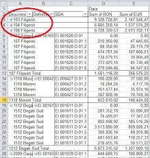 error method u0027pivot table wizard u0027 of object u0027 worksheet u0027 error