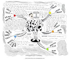 me a map of where i am i am me mind map by creativeinspiration on deviantart